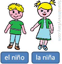 example of Spanish gender